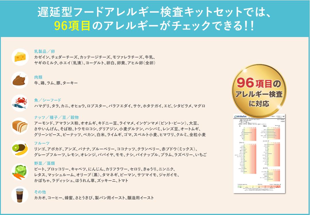 遅延型フードアレルギー検査キットセットでは、96項目のアレルギーがチェックできる!!